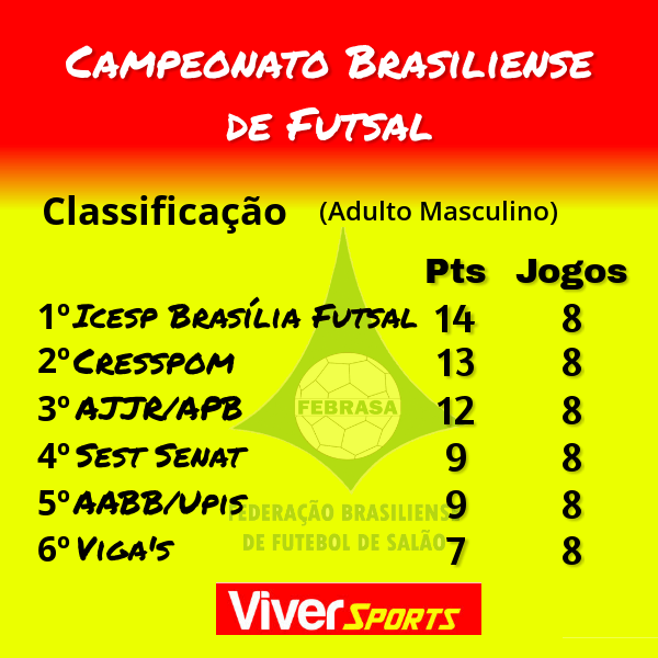 classifica-o-adulto-masculino